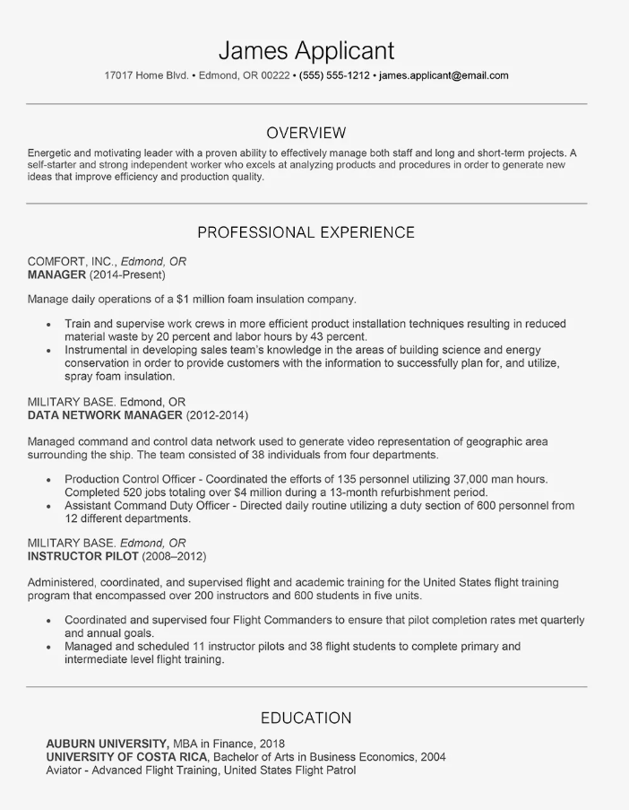 How To Choose The Right Resume Format For You Online Resume Builder